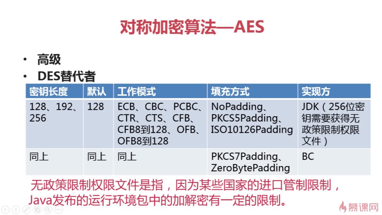aes-fmc-mc1 电路图
