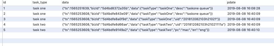 数据库插入记录